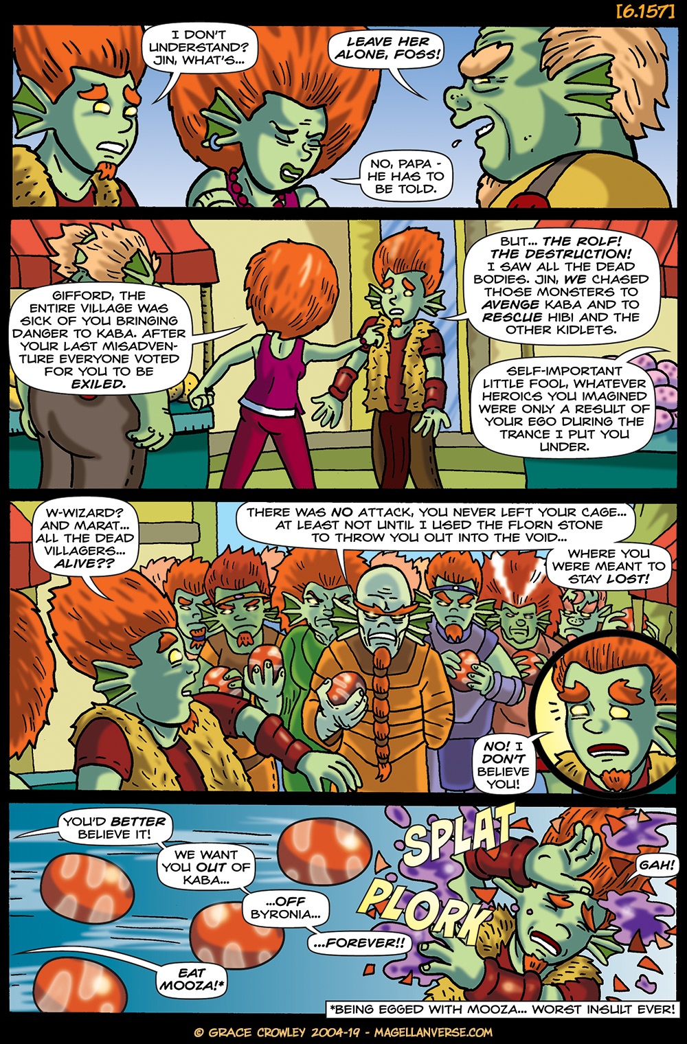 Page 6.157