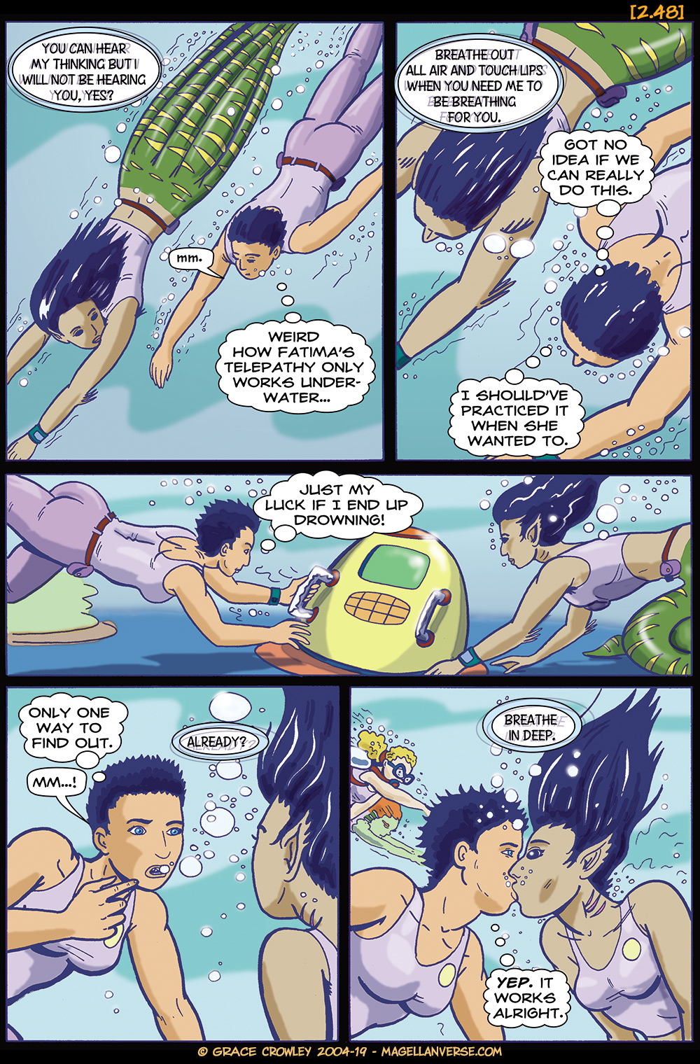 Page 2.48