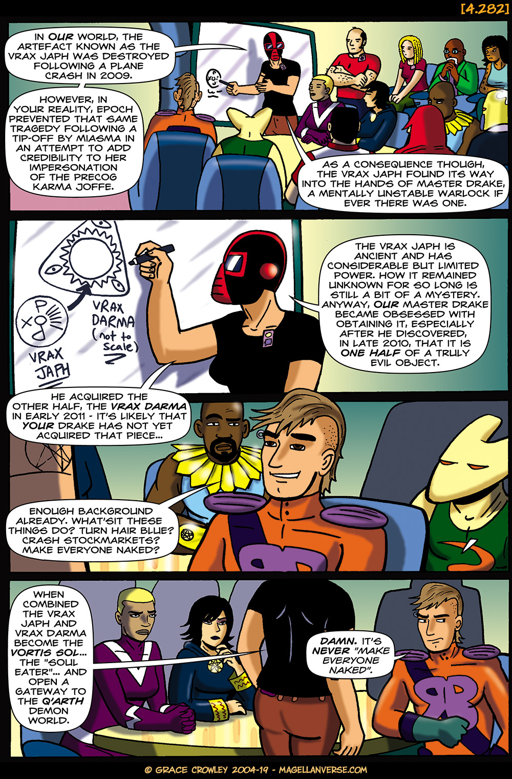 Page 4.282